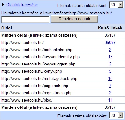 google-webmaster-tools-kulso-hivatkozas.jpg