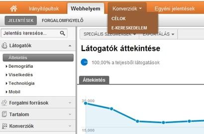 Google Analytics beta - Áttekinthetőbb navigáció