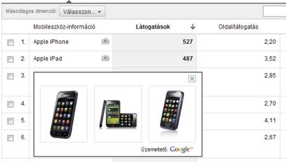 Google Analytics beta - mobil jelentések